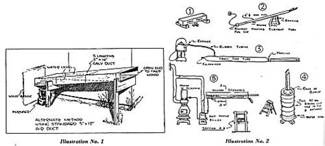 steam box woodworking plans pdf diy steam box plans small woodworking