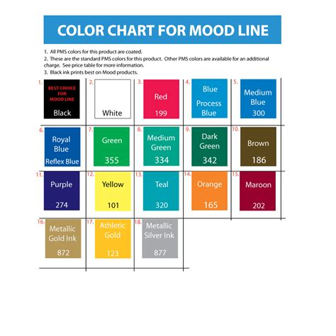 colors and mood chart 1 color imprint 17 oz mood stadium cups party