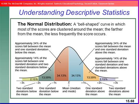 understanding statistics an introduction libertarianism org guides books introduction to complex analytic geometry
