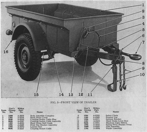 military jeep trailer mbt t 3 military trailer http www vintagemilitarytrucks