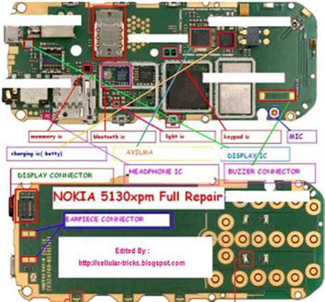 nokia 5130 ka themes cellular tips tricks service solution nokia 5130