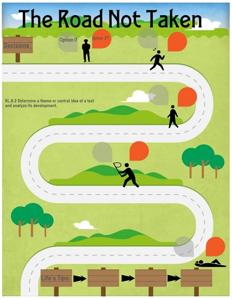 blank road map template blank road diagram blank free engine image for user