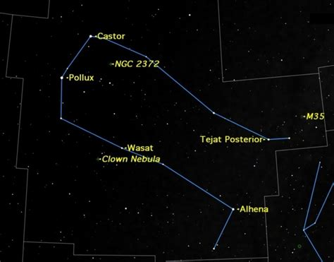 skywatching guide how to observe the bright twin stars