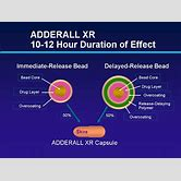 adderall-abuse-graph
