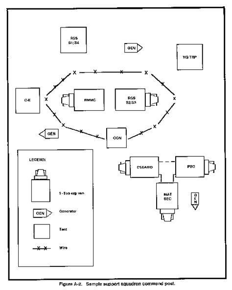 Appendix 1 fm 63 1 support battalions and squadrons separate