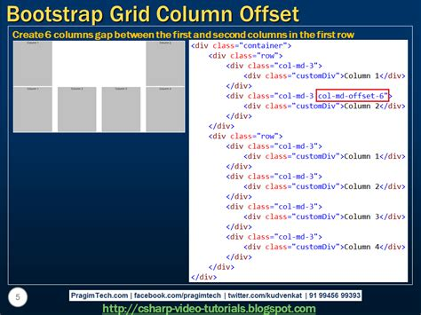 bootstrap tutorial columns sql server net and c video tutorial bootstrap grid