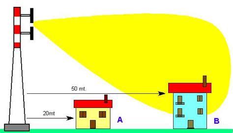 tralicci alta tensione vicino abitazioni elettromagnetismo valori di assorbimento degli edifici