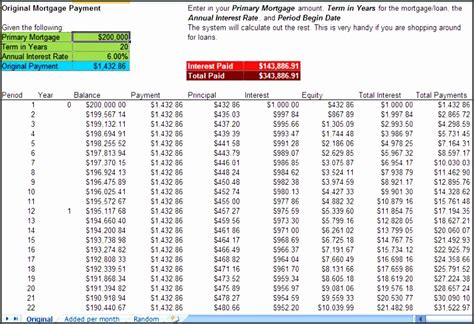 amortization table excel template amortization schedule excel