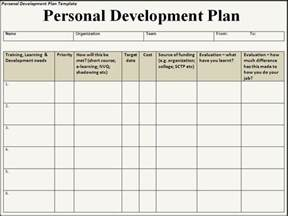 idp template individual development plan template best business template