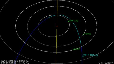 asteroid on halloween halloween asteroid 2015 tb145 hurtling toward earth at