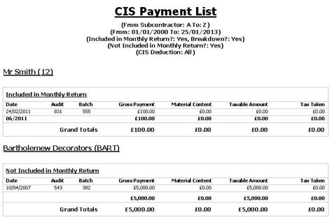 cis invoice template subcontractor construction industry accounts cia software reports