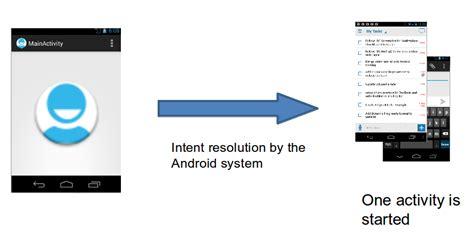 android intent exle android intent exle all tutorial