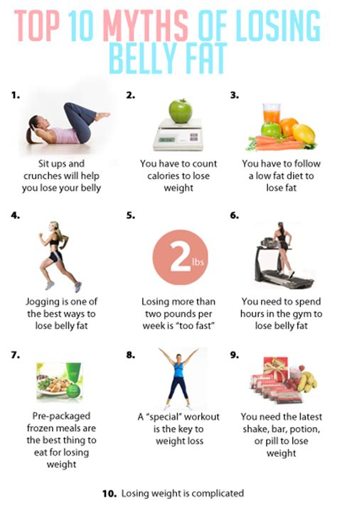quickest way to lose belly fat after c section pro athletic trainer tips lose stomach fat fast