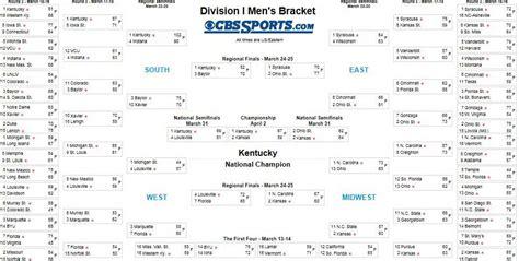 ncaa college basketball schedule cbssportscom image gallery ncaatournament