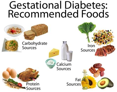 gestational diabetes cookbook for healthier and babies with tons of easy to cook recipes for gestational diabetes books gestational diabetes diet meal plan