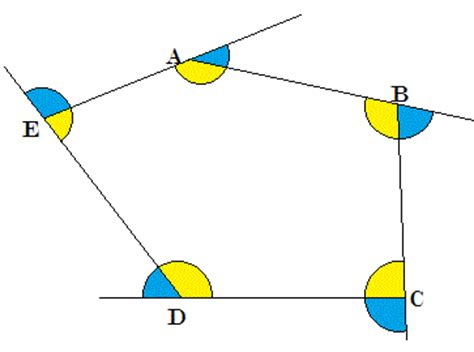 somma angoli interni poligono poligoni ed angoli esterni