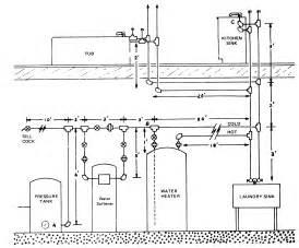 Air In Kitchen Faucet water softener plumbing water softener diagram
