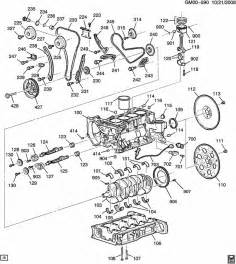 pontiac g6 2 4 engine diagram get free image about wiring diagram