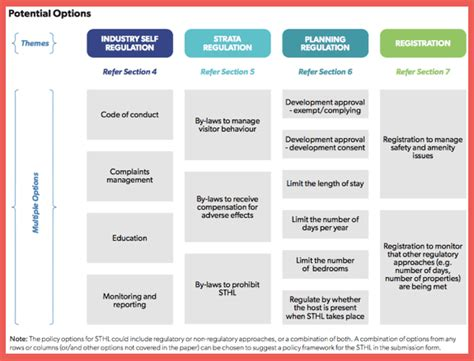 airbnb business model canvas business model canvas airbnb innovation tactics autos post