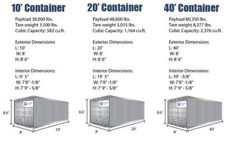 portamini storage container sizes portamini storage - Storage Container Sizes