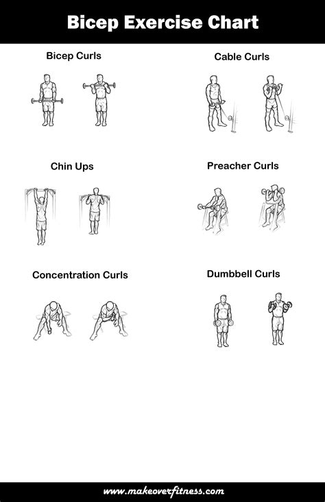 Upper body workouts for men