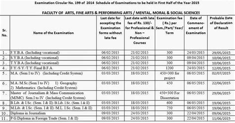 pune university exam section pune university ba bfa bsw timetable 2014 first half exam