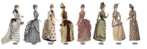 shakira fashion line facts women s fashion history outlined in illustrated timeline