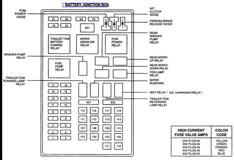 2007 expedition fuse box diagram 2000 ford expedition xlt fuse box diagram 41 wiring