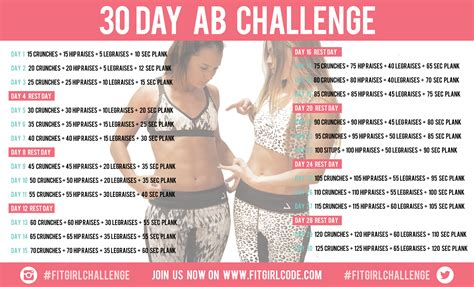 ab work out challenge 30 day ab challenge fitgirlcode