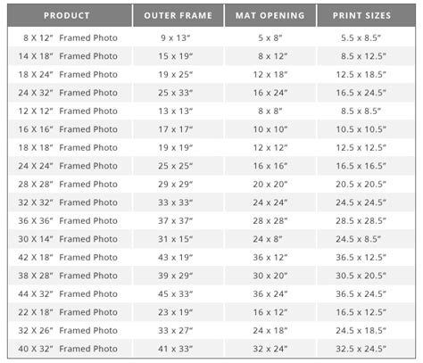 Mat Frame Sizes by Mat And Frame Size Guide Pic 17 What The Size Mat And