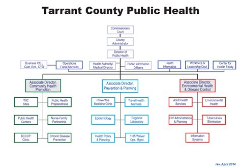 Tarrant County Court Records Tarrant County Records Directory Autos Post