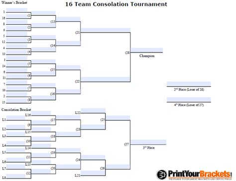 16 team double elimination seeded tournament bracket fillable 16 player seeded consolation bracket