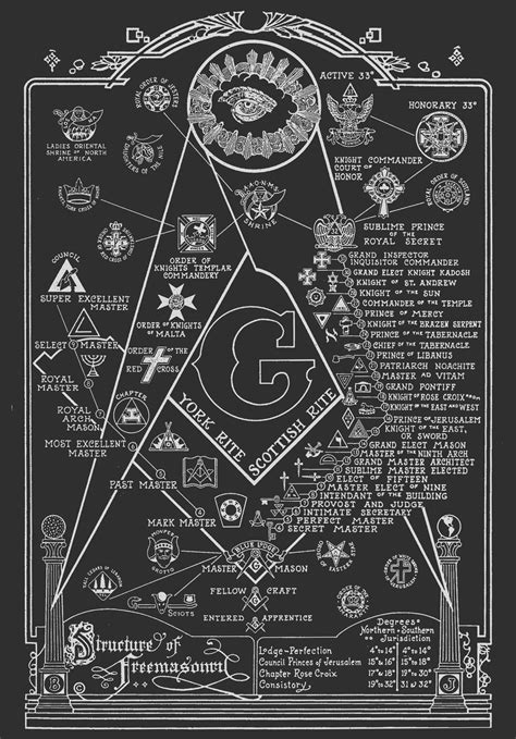 basic illuminati structure up new zealand what does the globalist agenda new