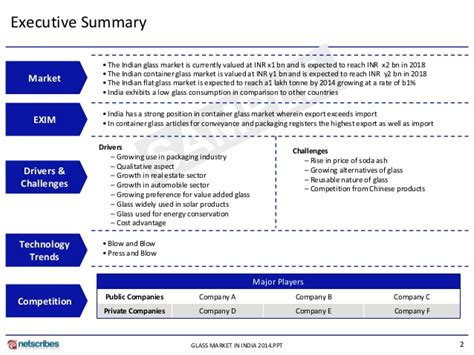 Executive Summary Example For Resume by Market Research Report Glass Market In India 2014 Sample