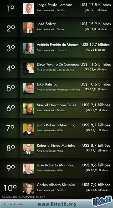 lista dos mais ricos do brasil em 2016 novinha justiceira top 10 homens mais ricos do brasil em 2013