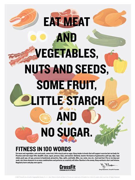 CrossFit? Nutrition Poster ? CrossFit Stuff