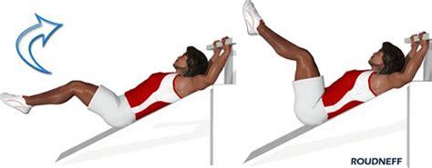 Exercice Abdo Banc Incliné by Exercices Abdominaux Efficaces 10 Musculation Abdominaux