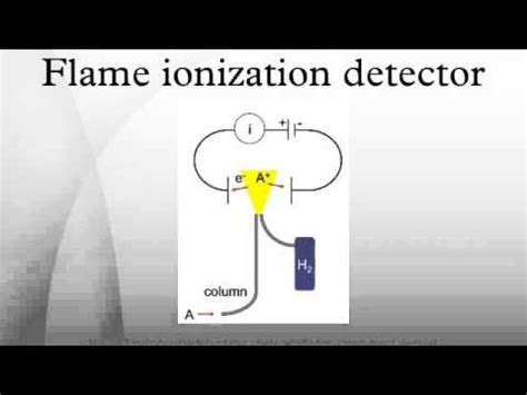 Flame ionization detector - YouTube