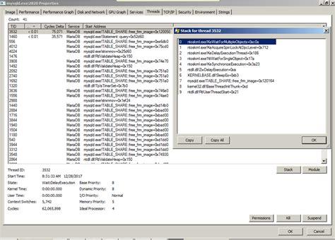 Change Table From Myisam To Innodb Mariadb On Windows Innodb Hang On Table Conversion To Myisam Serverfaultxchanger Queryxchanger