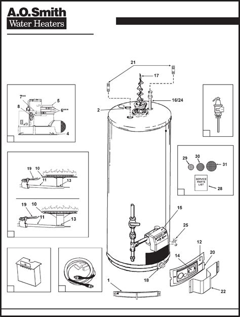 Ao Smith Electric Water Heater Wiring Diagram : 45 Wiring Diagram Images   Wiring Diagrams   Gsmx.co