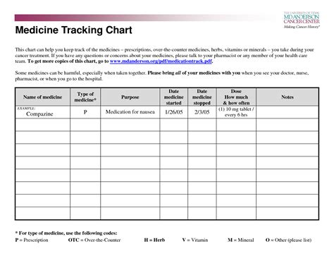tracking chart template medication tracking overdose of blood thinners