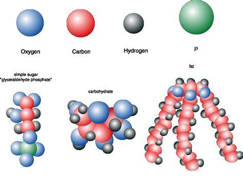 molecule diagram reusable nasa images