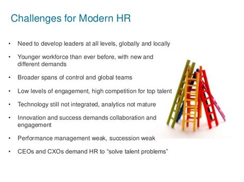 modern challenges challenges for modern hr