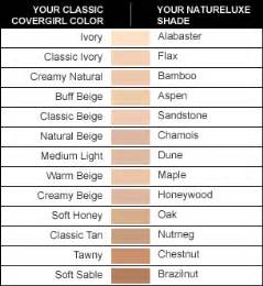 what color foundation should i use shade chart