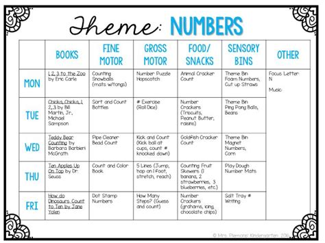 kindergarten themes and lesson plans tot school tuesday numbers tot school kindergarten and