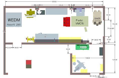 machine shop layout design sergison machine