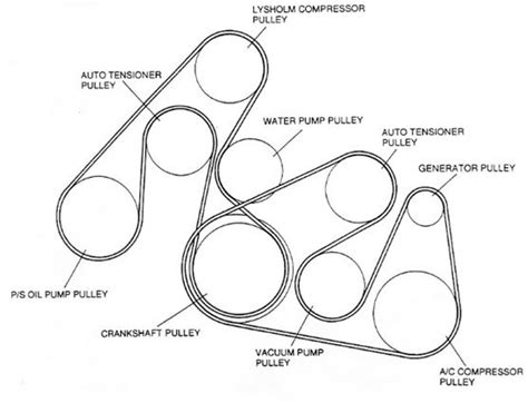 mazda millenia   serpentine belt diagram serpentinebelthqcom