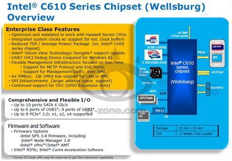 Intel C610 Series Chipset And Intel X99 Chipset Pch Spec   intel xeon processors details unveiled haswell ep to