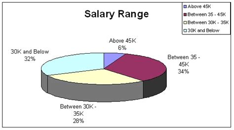 Economics Major With Mba Salary by Uncategorized Lahore School Of Economics