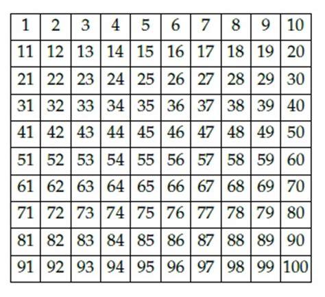 tavole dei numeri file tabella numeri jpg